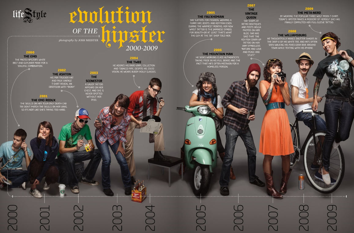 """Evolution of the Hipster"" from Paste magazine"